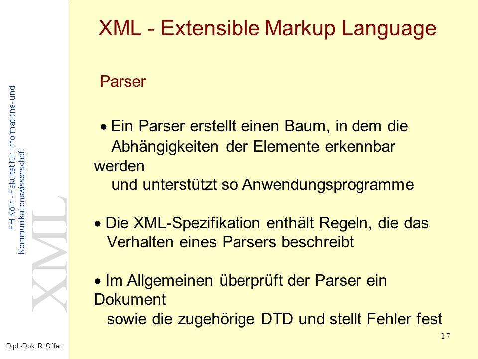 XML Dipl.-Dok. R. Offer FH Köln - Fakultät für Informations- und Kommunikationswissenschaft 17 XML - Extensible Markup Language Parser Ein Parser erst