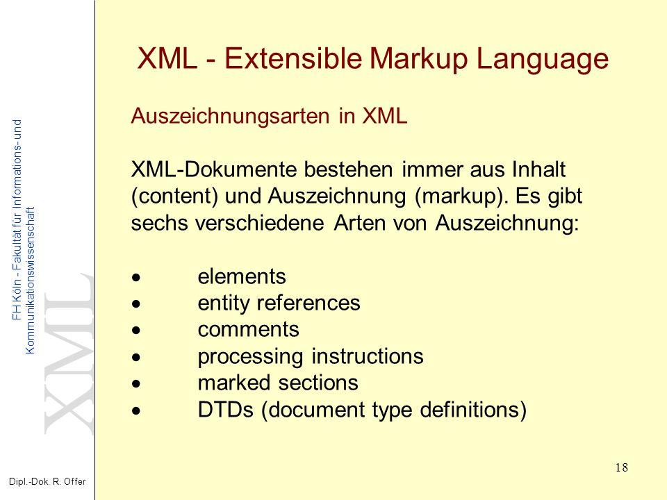 XML Dipl.-Dok. R. Offer FH Köln - Fakultät für Informations- und Kommunikationswissenschaft 18 XML - Extensible Markup Language Auszeichnungsarten in