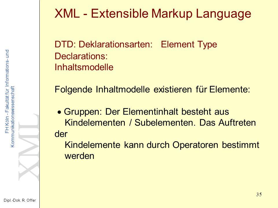 XML Dipl.-Dok. R. Offer FH Köln - Fakultät für Informations- und Kommunikationswissenschaft 35 XML - Extensible Markup Language DTD: Deklarationsarten