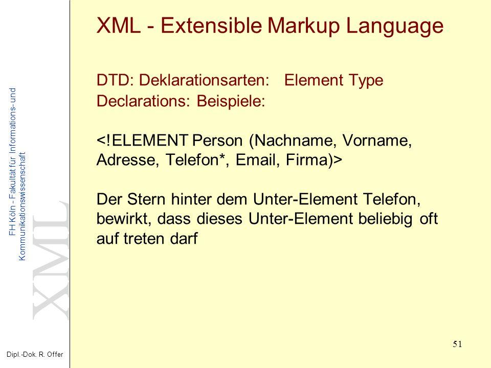 XML Dipl.-Dok. R. Offer FH Köln - Fakultät für Informations- und Kommunikationswissenschaft 51 XML - Extensible Markup Language DTD: Deklarationsarten