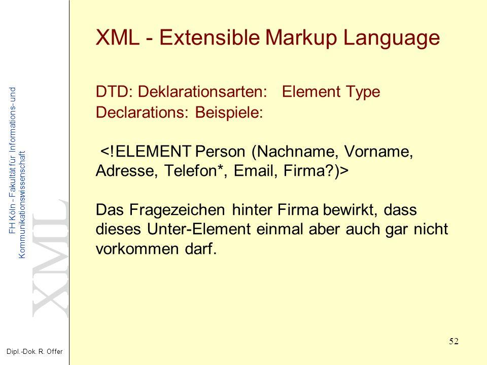 XML Dipl.-Dok. R. Offer FH Köln - Fakultät für Informations- und Kommunikationswissenschaft 52 XML - Extensible Markup Language DTD: Deklarationsarten