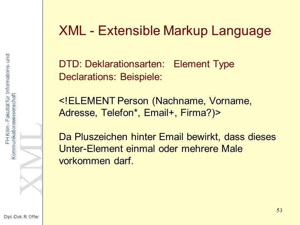 XML Dipl.-Dok. R. Offer FH Köln - Fakultät für Informations- und Kommunikationswissenschaft 53 XML - Extensible Markup Language DTD: Deklarationsarten
