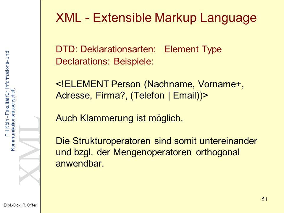 XML Dipl.-Dok. R. Offer FH Köln - Fakultät für Informations- und Kommunikationswissenschaft 54 XML - Extensible Markup Language DTD: Deklarationsarten
