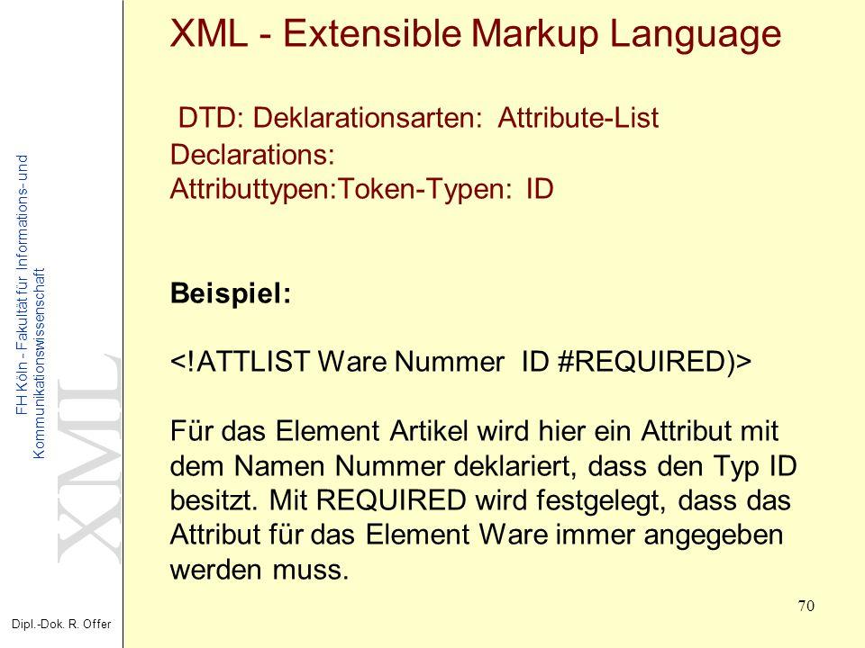 XML Dipl.-Dok. R. Offer FH Köln - Fakultät für Informations- und Kommunikationswissenschaft 70 XML - Extensible Markup Language DTD: Deklarationsarten