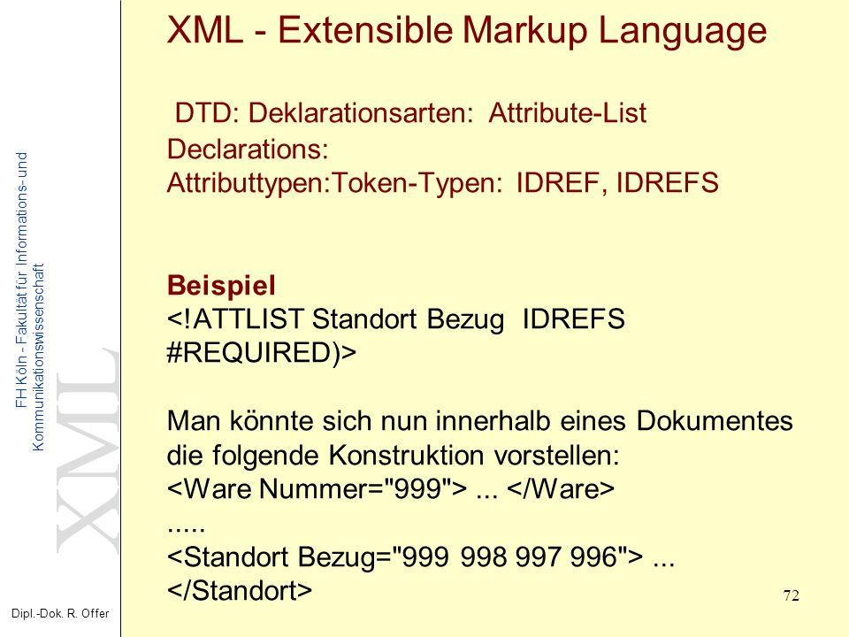 XML Dipl.-Dok. R. Offer FH Köln - Fakultät für Informations- und Kommunikationswissenschaft 72 XML - Extensible Markup Language DTD: Deklarationsarten