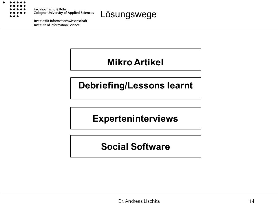 Dr. Andreas Lischka14 Lösungswege Mikro Artikel Debriefing/Lessons learnt Experteninterviews Social Software