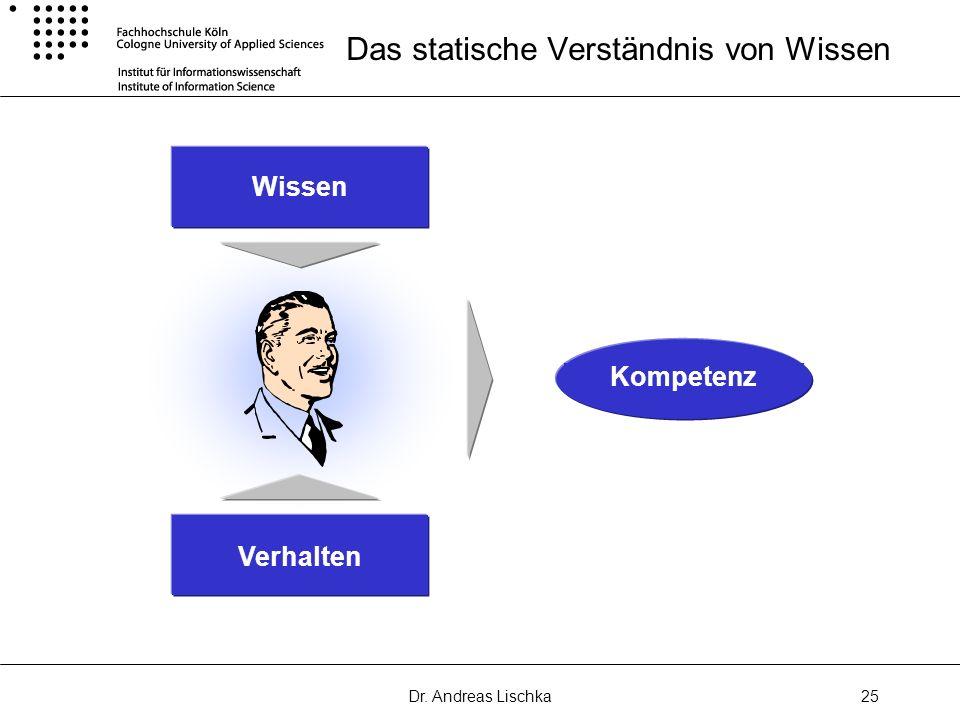 Dr. Andreas Lischka25 Das statische Verständnis von Wissen Kompetenz Wissen Verhalten