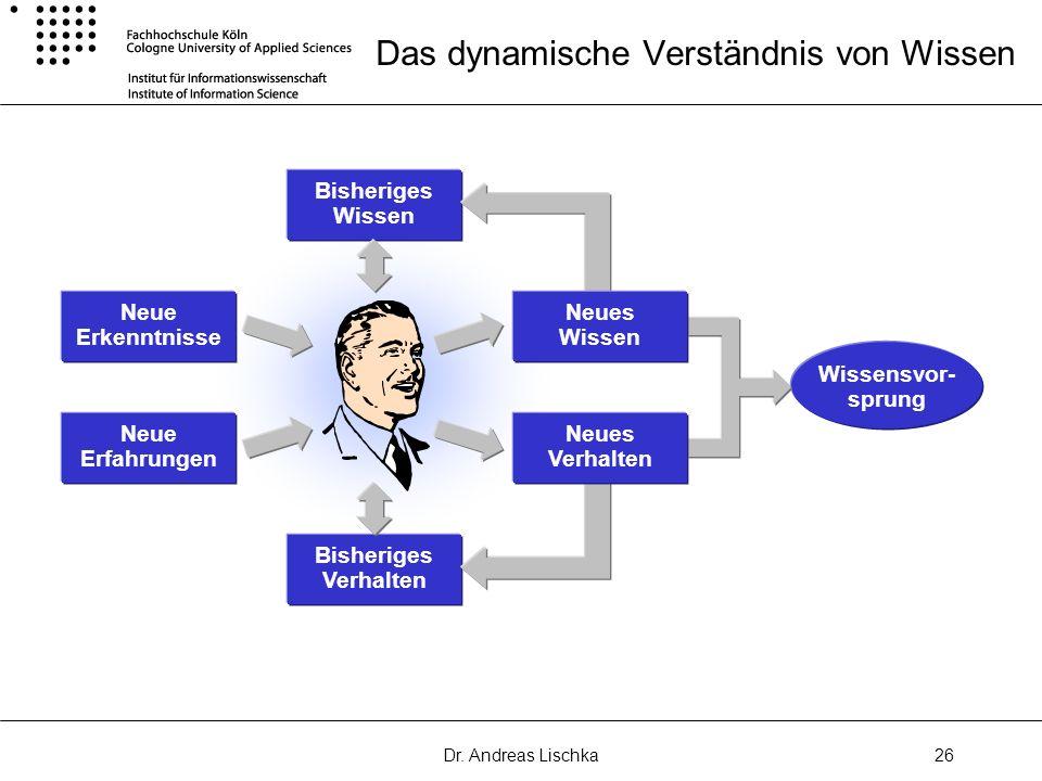Dr. Andreas Lischka26 Das dynamische Verständnis von Wissen Bisheriges Wissen Bisheriges Verhalten Wissensvor- sprung Neues Wissen Neues Verhalten Neu