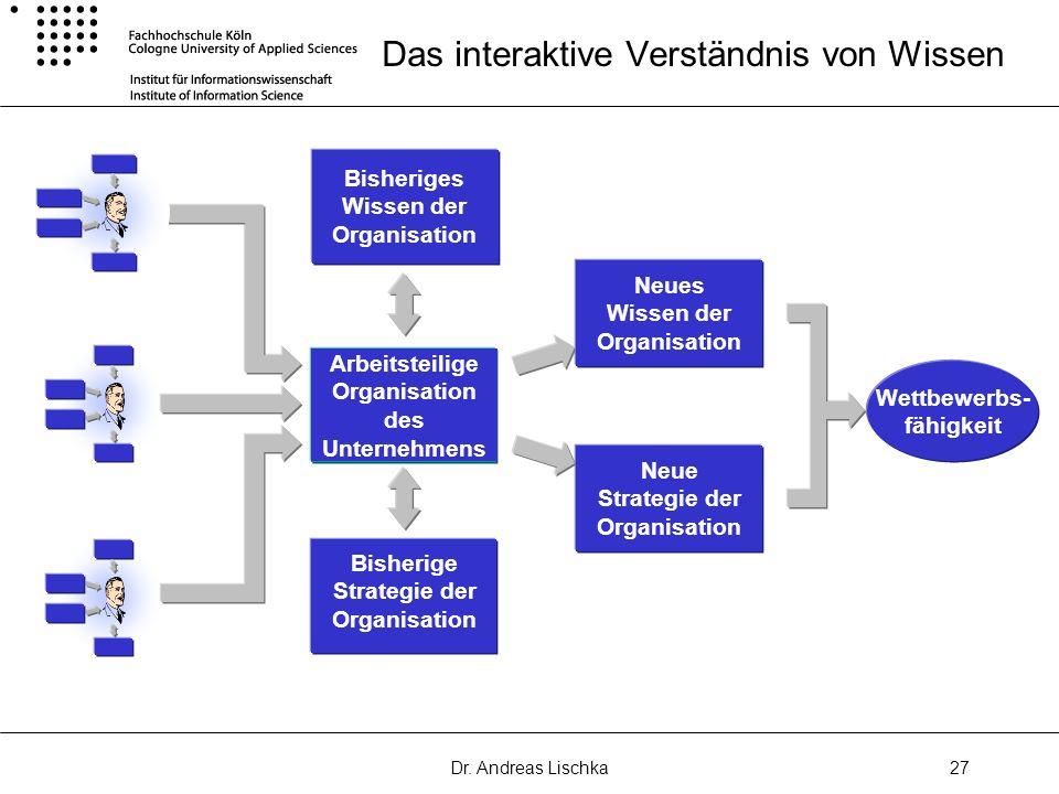 Dr. Andreas Lischka27 Das interaktive Verständnis von Wissen Wettbewerbs- fähigkeit Neue Strategie der Organisation Neues Wissen der Organisation Bish