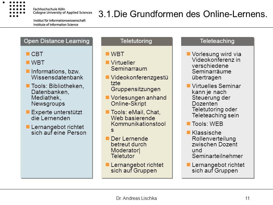 Dr. Andreas Lischka11 3.1.Die Grundformen des Online-Lernens. Open Distance Learning CBT WBT Informations, bzw. Wissensdatenbank Tools: Bibliotheken,
