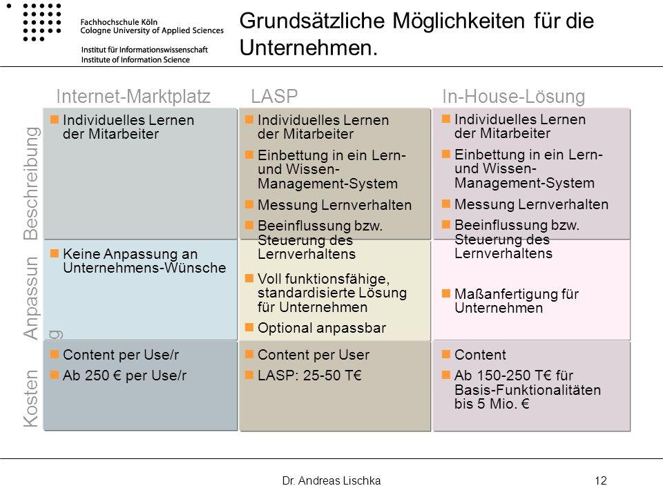 Dr. Andreas Lischka12 Grundsätzliche Möglichkeiten für die Unternehmen. LASP Individuelles Lernen der Mitarbeiter Einbettung in ein Lern- und Wissen-