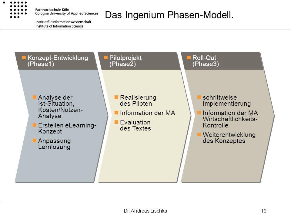 Dr. Andreas Lischka19 Das Ingenium Phasen-Modell. Analyse der Ist-Situation, Kosten/Nutzen- Analyse Erstellen eLearning- Konzept Anpassung Lernlösung