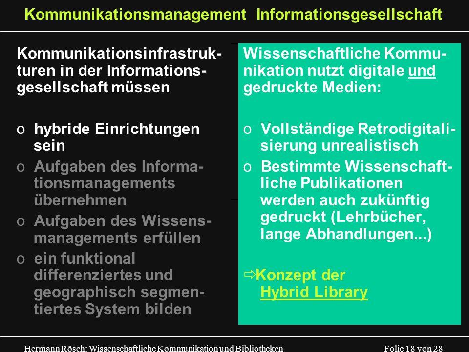 Hermann Rösch: Wissenschaftliche Kommunikation und Bibliotheken Folie 18 von 28 Kommunikationsmanagement Informationsgesellschaft Kommunikationsinfras