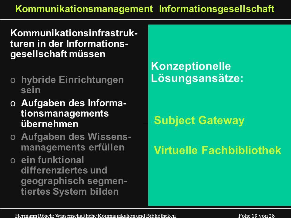 Hermann Rösch: Wissenschaftliche Kommunikation und Bibliotheken Folie 19 von 28 Kommunikationsmanagement Informationsgesellschaft Kommunikationsinfras