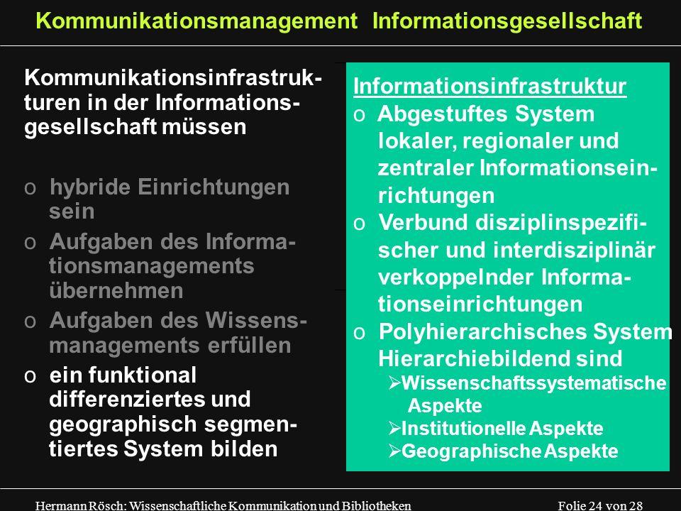 Hermann Rösch: Wissenschaftliche Kommunikation und Bibliotheken Folie 24 von 28 Kommunikationsmanagement Informationsgesellschaft Kommunikationsinfras
