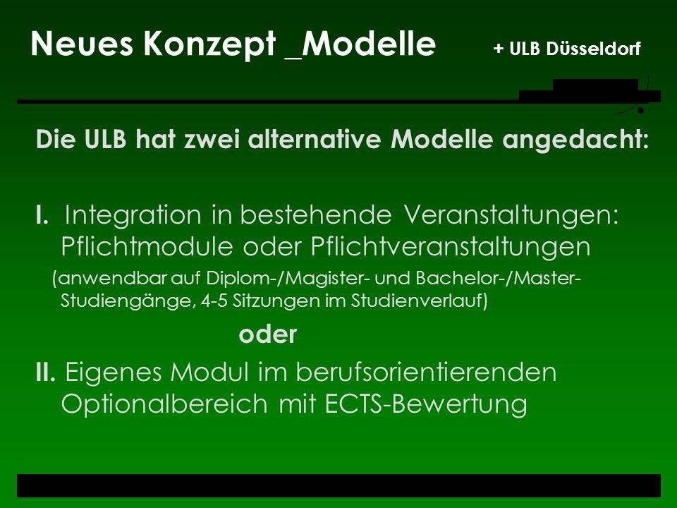 Neues Konzept _Modelle + ULB Düsseldorf Die ULB hat zwei alternative Modelle angedacht: I. Integration in bestehende Veranstaltungen: Pflichtmodule od