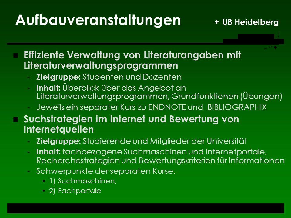 Aufbauveranstaltungen + UB Heidelberg Effiziente Verwaltung von Literaturangaben mit Literaturverwaltungsprogrammen - Zielgruppe: Studenten und Dozent