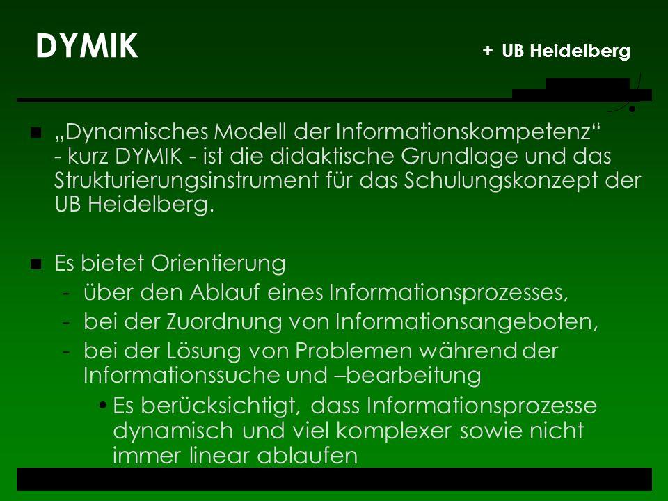 DYMIK + UB Heidelberg Dynamisches Modell der Informationskompetenz - kurz DYMIK - ist die didaktische Grundlage und das Strukturierungsinstrument für