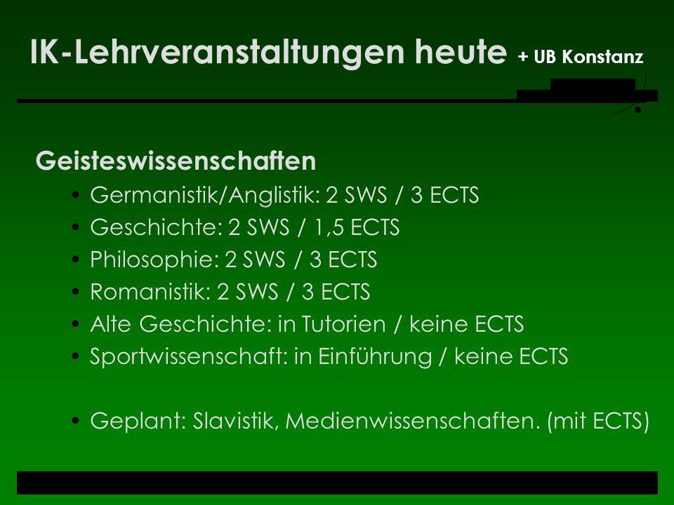 IK-Lehrveranstaltungen heute + UB Konstanz Geisteswissenschaften Germanistik/Anglistik: 2 SWS / 3 ECTS Geschichte: 2 SWS / 1,5 ECTS Philosophie: 2 SWS