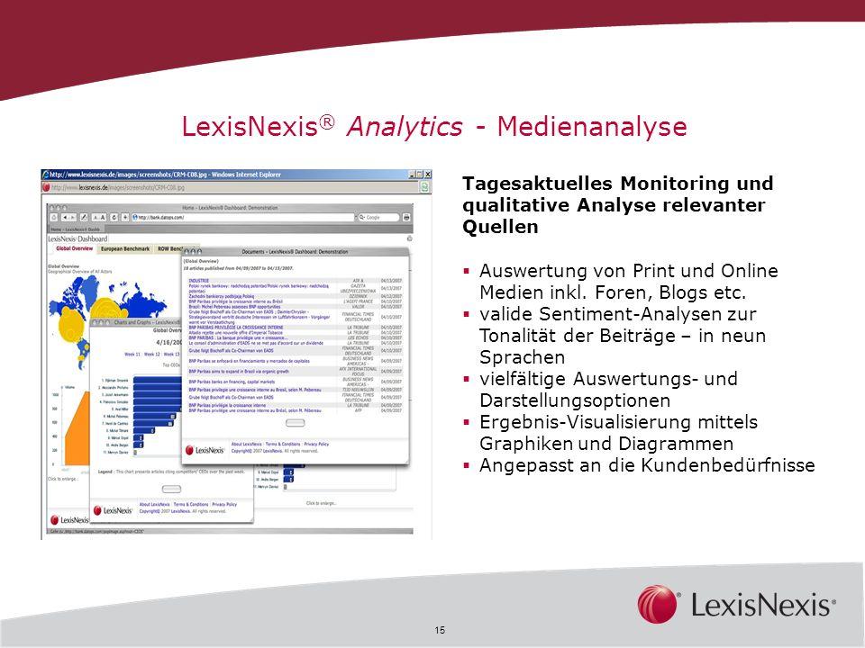 15 LexisNexis ® Analytics - Medienanalyse Tagesaktuelles Monitoring und qualitative Analyse relevanter Quellen Auswertung von Print und Online Medien
