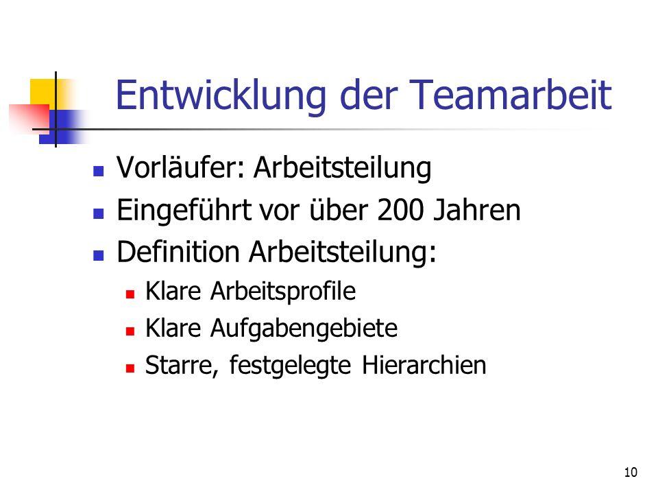 10 Entwicklung der Teamarbeit Vorläufer: Arbeitsteilung Eingeführt vor über 200 Jahren Definition Arbeitsteilung: Klare Arbeitsprofile Klare Aufgabeng