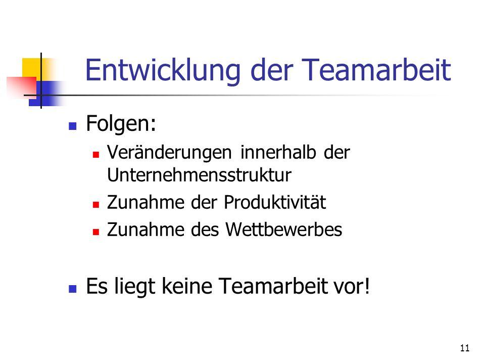 11 Entwicklung der Teamarbeit Folgen: Veränderungen innerhalb der Unternehmensstruktur Zunahme der Produktivität Zunahme des Wettbewerbes Es liegt kei