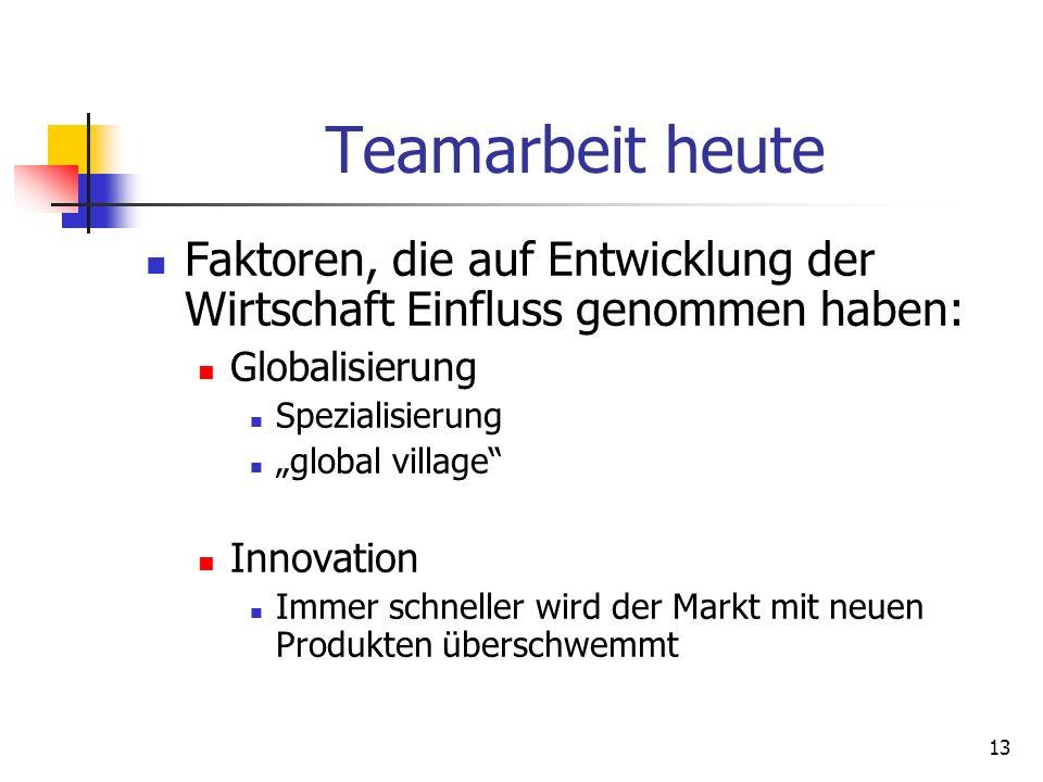 13 Teamarbeit heute Faktoren, die auf Entwicklung der Wirtschaft Einfluss genommen haben: Globalisierung Spezialisierung global village Innovation Imm