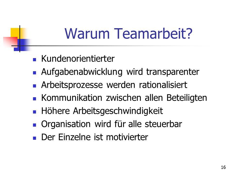 16 Warum Teamarbeit? Kundenorientierter Aufgabenabwicklung wird transparenter Arbeitsprozesse werden rationalisiert Kommunikation zwischen allen Betei