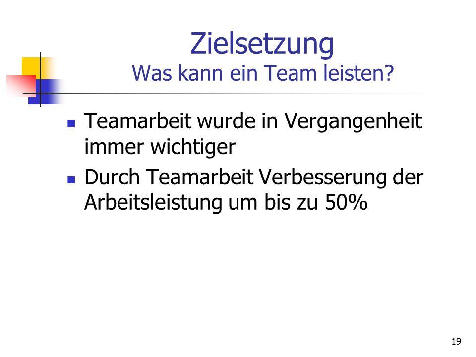 19 Zielsetzung Was kann ein Team leisten? Teamarbeit wurde in Vergangenheit immer wichtiger Durch Teamarbeit Verbesserung der Arbeitsleistung um bis z