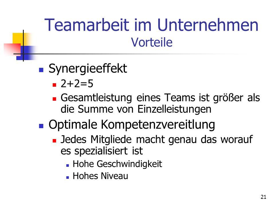 21 Teamarbeit im Unternehmen Vorteile Synergieeffekt 2+2=5 Gesamtleistung eines Teams ist größer als die Summe von Einzelleistungen Optimale Kompetenz