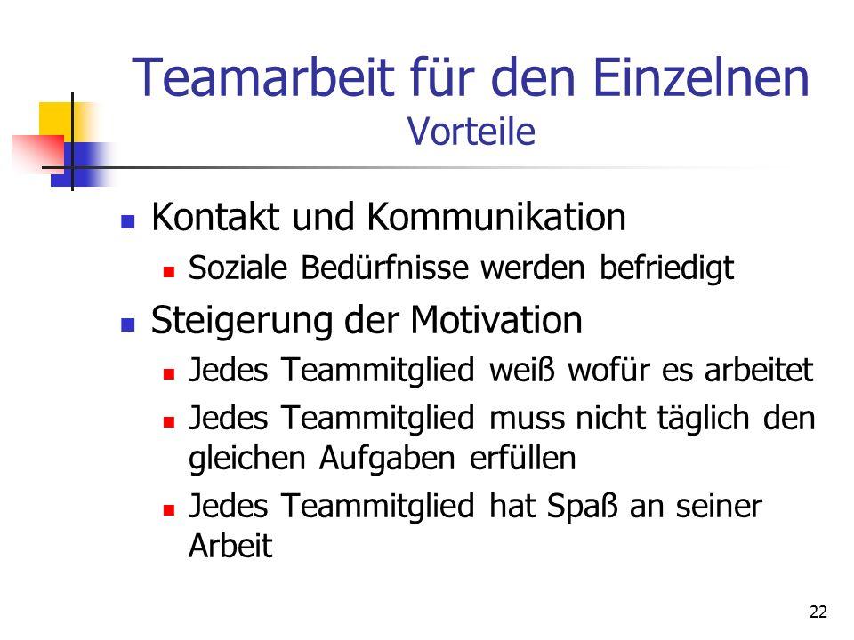22 Teamarbeit für den Einzelnen Vorteile Kontakt und Kommunikation Soziale Bedürfnisse werden befriedigt Steigerung der Motivation Jedes Teammitglied