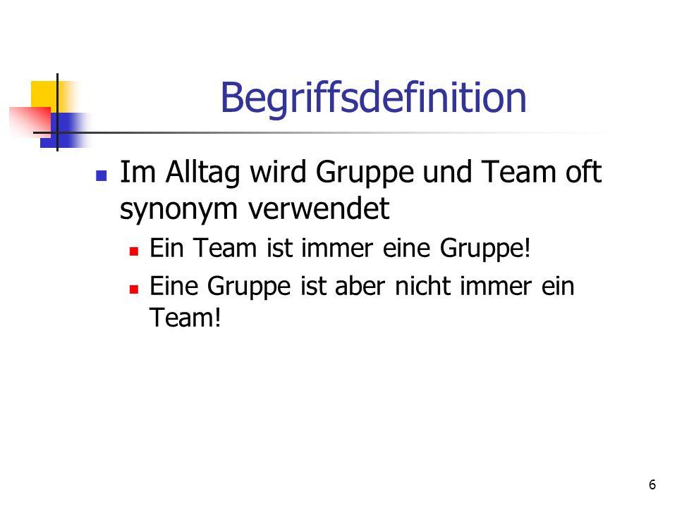 6 Begriffsdefinition Im Alltag wird Gruppe und Team oft synonym verwendet Ein Team ist immer eine Gruppe! Eine Gruppe ist aber nicht immer ein Team!