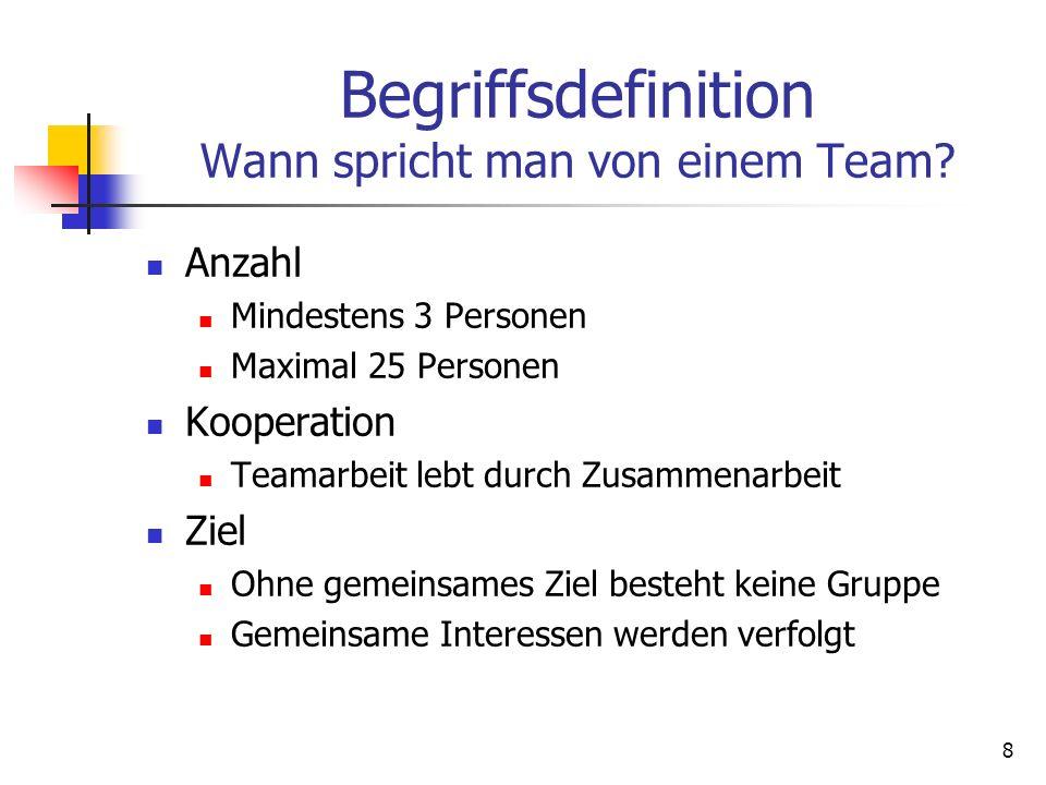 8 Begriffsdefinition Wann spricht man von einem Team? Anzahl Mindestens 3 Personen Maximal 25 Personen Kooperation Teamarbeit lebt durch Zusammenarbei