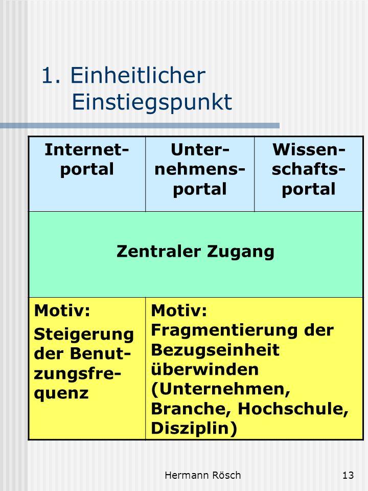 Hermann Rösch13 1. Einheitlicher Einstiegspunkt Internet- portal Unter- nehmens- portal Wissen- schafts- portal Zentraler Zugang Motiv: Steigerung der