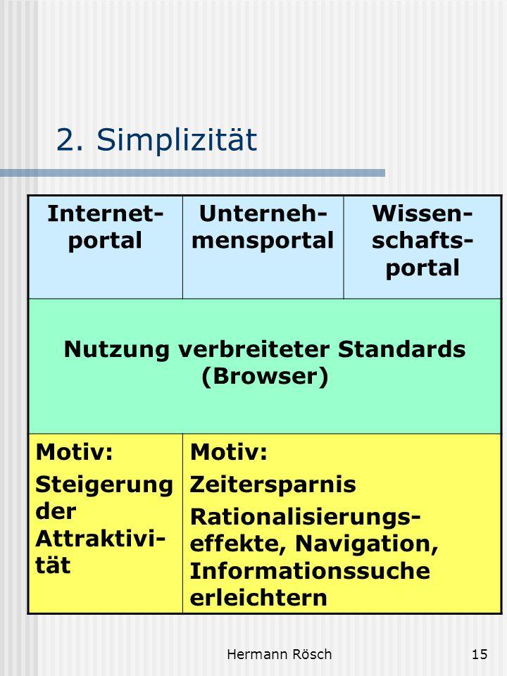 Hermann Rösch15 2. Simplizität Internet- portal Unterneh- mensportal Wissen- schafts- portal Nutzung verbreiteter Standards (Browser) Motiv: Steigerun