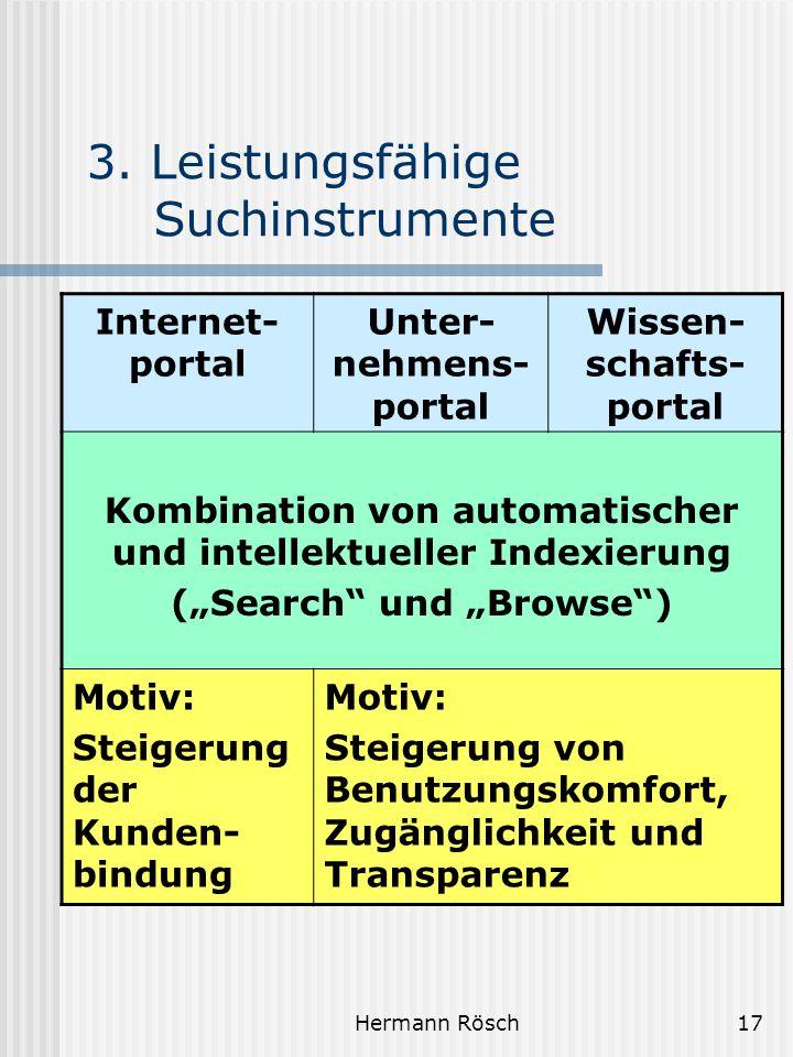 Hermann Rösch17 3. Leistungsfähige Suchinstrumente Internet- portal Unter- nehmens- portal Wissen- schafts- portal Kombination von automatischer und i
