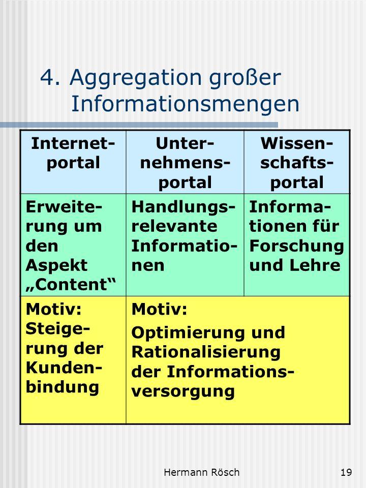 Hermann Rösch19 4. Aggregation großer Informationsmengen Internet- portal Unter- nehmens- portal Wissen- schafts- portal Erweite- rung um den Aspekt C