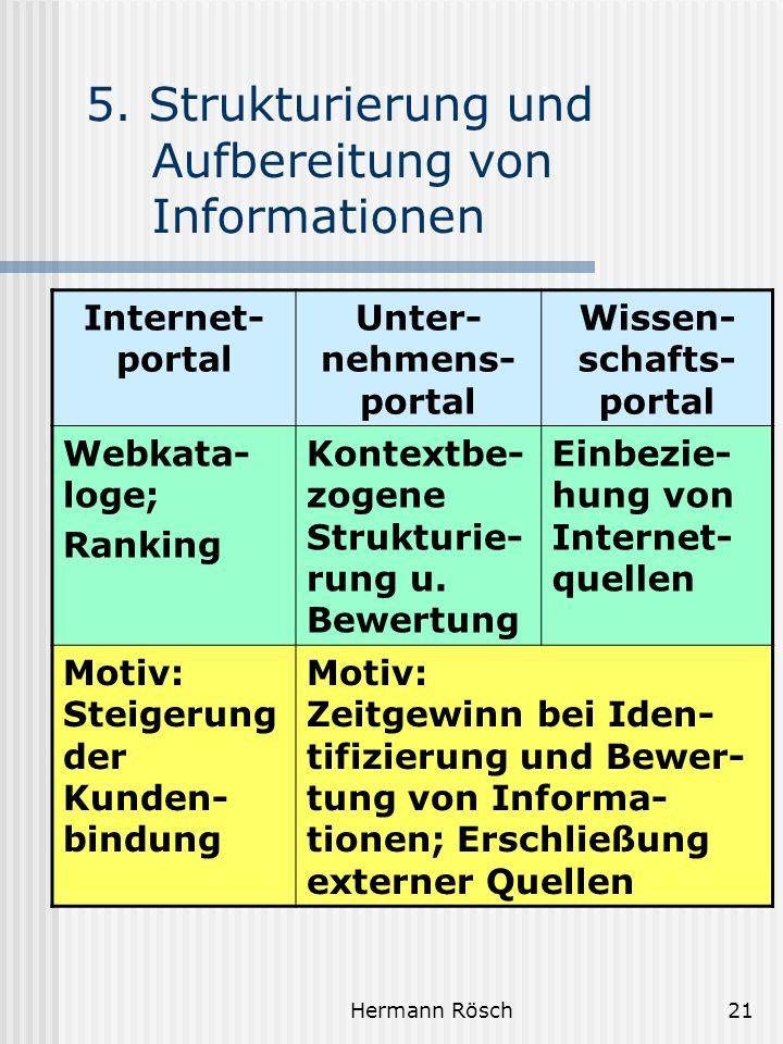 Hermann Rösch21 5. Strukturierung und Aufbereitung von Informationen Internet- portal Unter- nehmens- portal Wissen- schafts- portal Webkata- loge; Ra