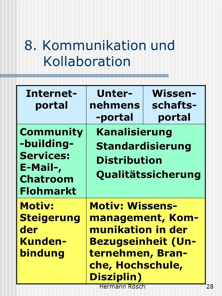 Hermann Rösch28 8. Kommunikation und Kollaboration Internet- portal Unter- nehmens -portal Wissen- schafts- portal Community -building- Services: E-Ma