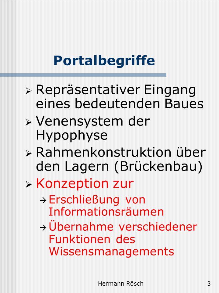Hermann Rösch34 Entwicklungsperspektiven Unternehmensportal Unternehmensportale: Ergänzung unternehmens- weiter Portale durch Betriebsinterne vertikale Subportale in Großunternehmen Branchenspezifische B2B- Portale Partielle Konvergenz von unternehmensweitem Portal, B2B-Portal und endkunden- orientiertem B2C-Portal