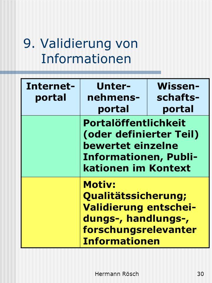 Hermann Rösch30 9. Validierung von Informationen Internet- portal Unter- nehmens- portal Wissen- schafts- portal Portalöffentlichkeit (oder definierte