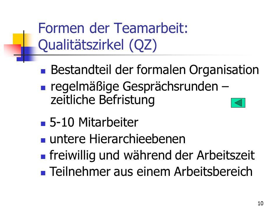 10 Formen der Teamarbeit: Qualitätszirkel (QZ) Bestandteil der formalen Organisation regelmäßige Gesprächsrunden – zeitliche Befristung 5-10 Mitarbeit