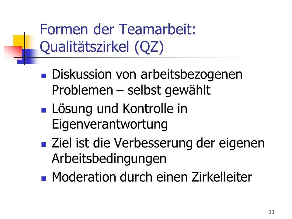 11 Formen der Teamarbeit: Qualitätszirkel (QZ) Diskussion von arbeitsbezogenen Problemen – selbst gewählt Lösung und Kontrolle in Eigenverantwortung Z