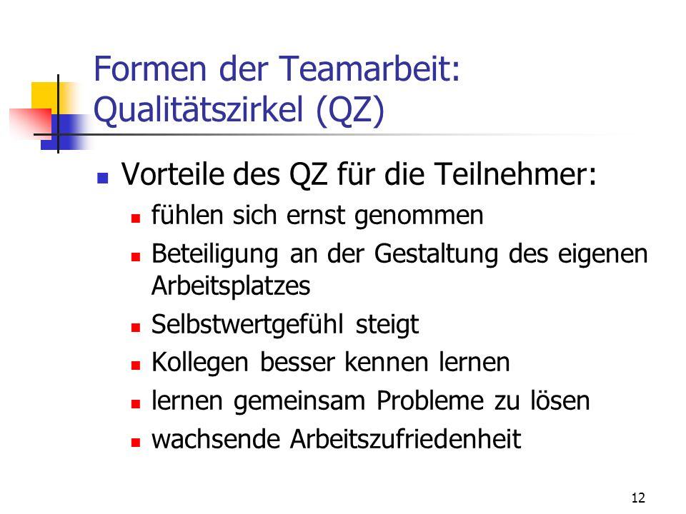 12 Formen der Teamarbeit: Qualitätszirkel (QZ) Vorteile des QZ für die Teilnehmer: fühlen sich ernst genommen Beteiligung an der Gestaltung des eigene