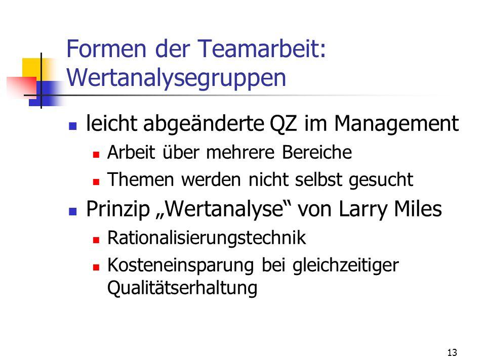 13 Formen der Teamarbeit: Wertanalysegruppen leicht abgeänderte QZ im Management Arbeit über mehrere Bereiche Themen werden nicht selbst gesucht Prinz
