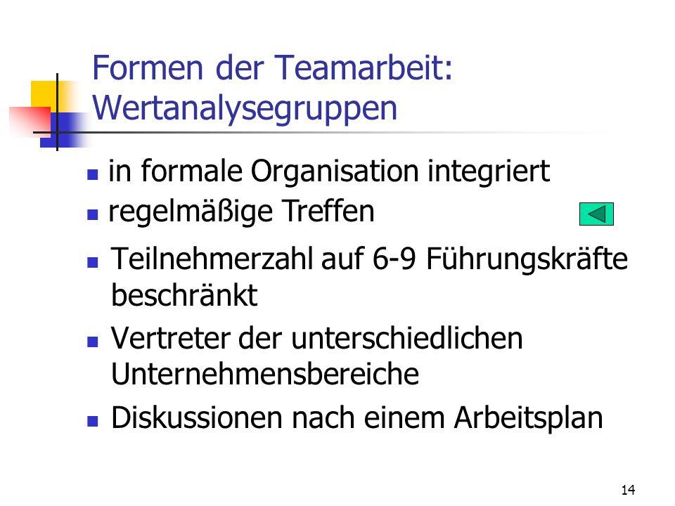14 Formen der Teamarbeit: Wertanalysegruppen Teilnehmerzahl auf 6-9 Führungskräfte beschränkt Vertreter der unterschiedlichen Unternehmensbereiche Dis