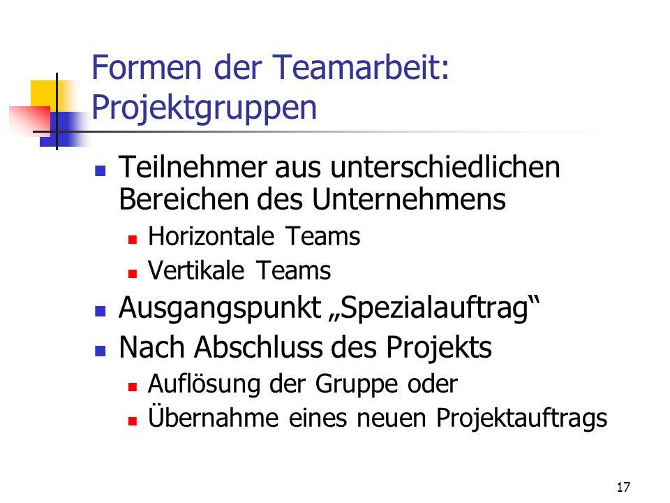 17 Formen der Teamarbeit: Projektgruppen Teilnehmer aus unterschiedlichen Bereichen des Unternehmens Horizontale Teams Vertikale Teams Ausgangspunkt S
