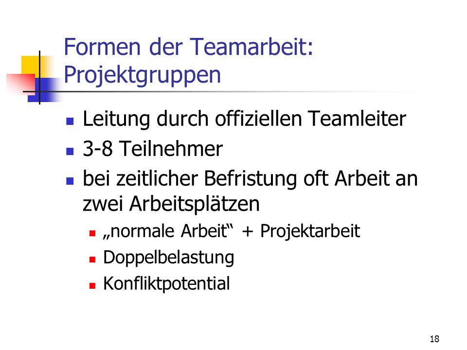 18 Formen der Teamarbeit: Projektgruppen Leitung durch offiziellen Teamleiter 3-8 Teilnehmer bei zeitlicher Befristung oft Arbeit an zwei Arbeitsplätz