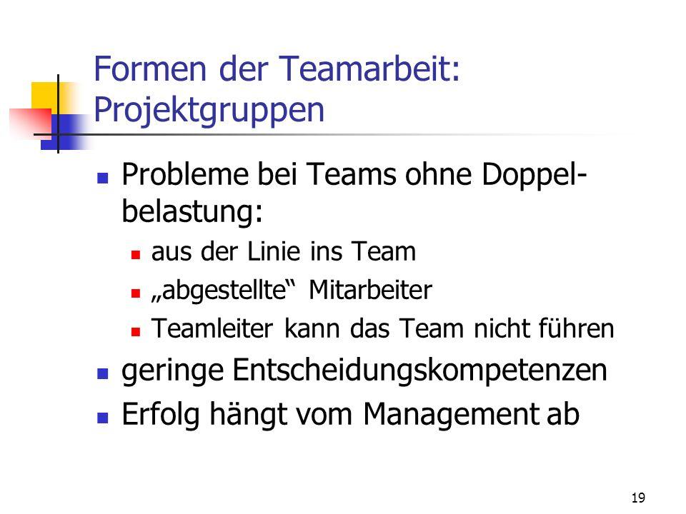 19 Formen der Teamarbeit: Projektgruppen Probleme bei Teams ohne Doppel- belastung: aus der Linie ins Team abgestellte Mitarbeiter Teamleiter kann das