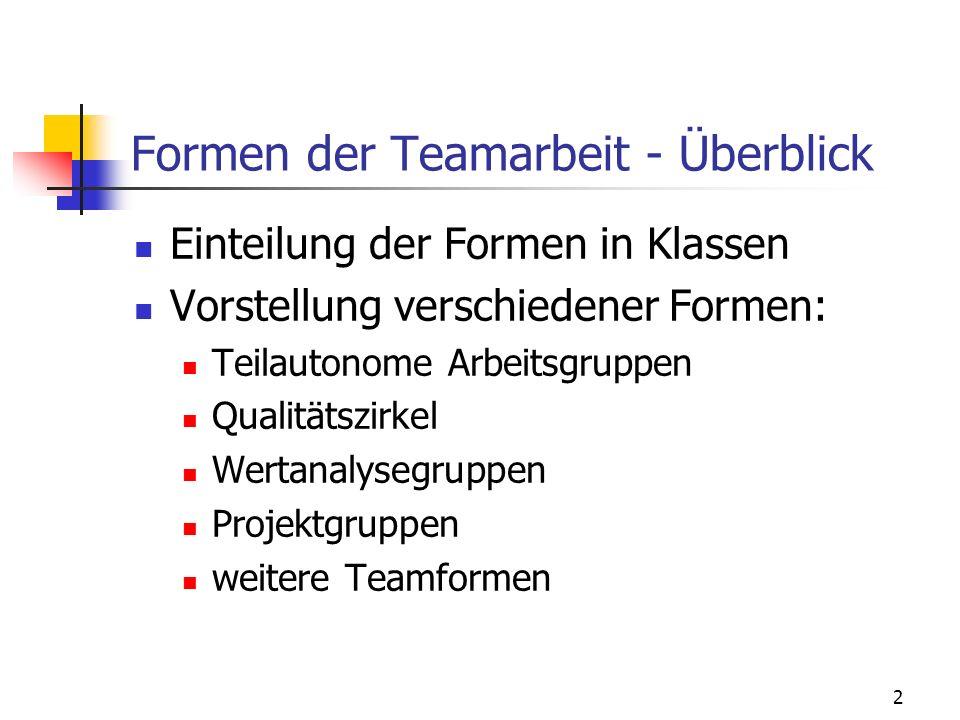 2 Formen der Teamarbeit - Überblick Einteilung der Formen in Klassen Vorstellung verschiedener Formen: Teilautonome Arbeitsgruppen Qualitätszirkel Wer